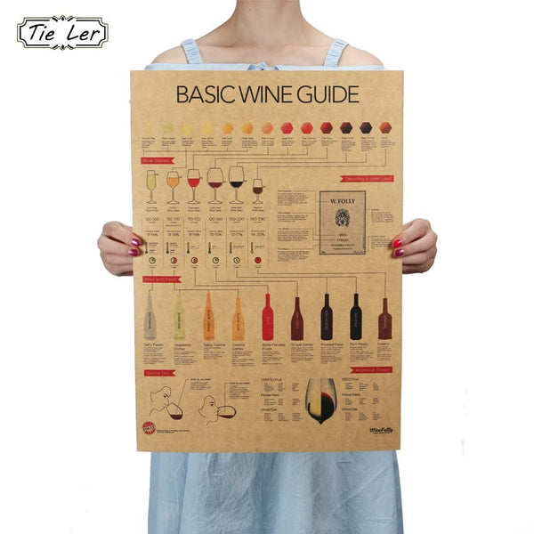 Retro Style Wine Collection Bars Kitchen Decoration Posters Adornment Vintage Poster Wall Stickers