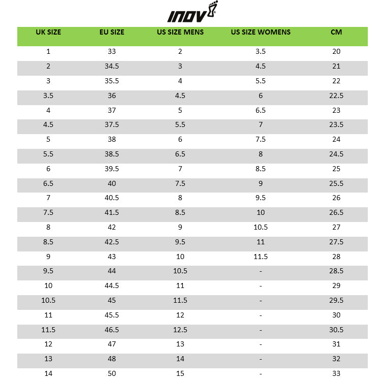 Inov 8 Size Chart Outdoor Equipped