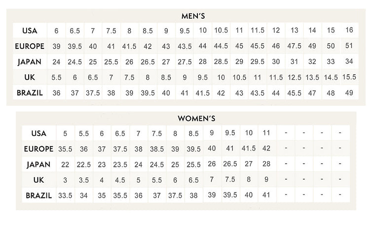 Timberland Size Chart | Outdoor Equipped