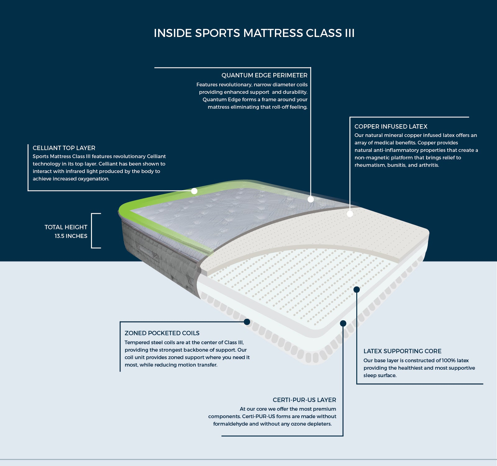 for west hard back firm mattress on from hampstead pain chiropractor recommendations chiropractic recommended mattresses