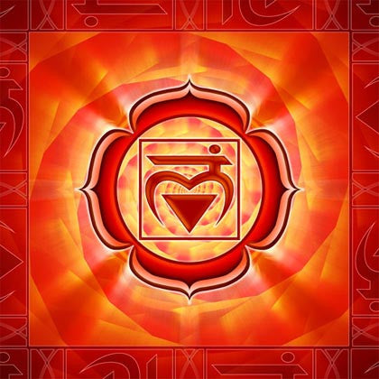 About the Root Chakra