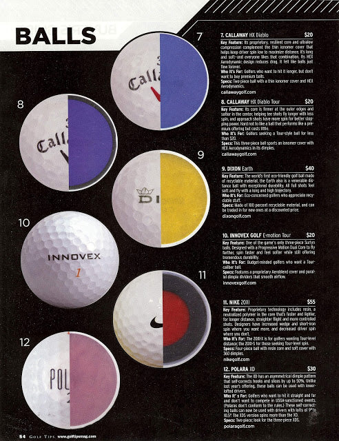 Golf Tips Magazine Golf Ball Hot List Features Polara Golf