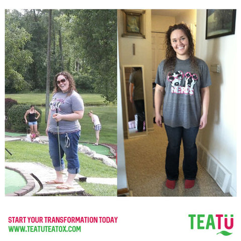 teatox results