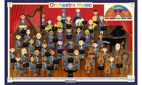 Orchestra Music Activity Placemat by Tot Talk