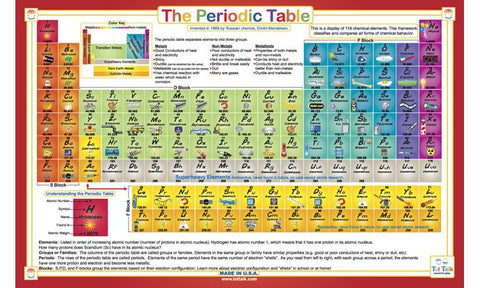 Periodic Table - Chemistry Activity Placemat by Tot Talk