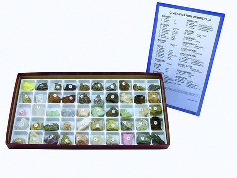The Classification of Minerals Rock Collection