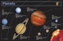 Planets Write A Mat Space Placemat Clearance!