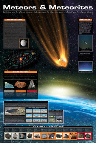 Meteors and Meteorites - Astronomy Poster, 24x36