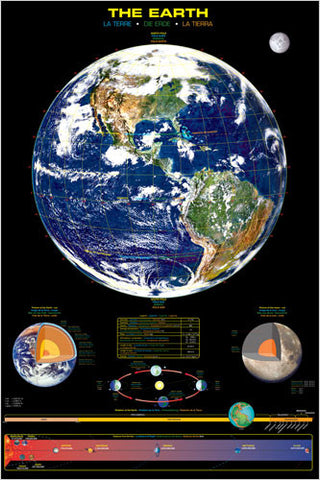 The Planet Earth - Informational Astronomy Poster, 24x36