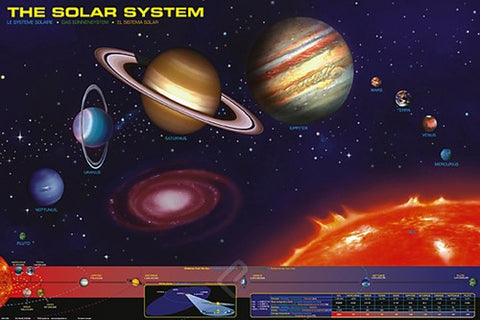 Planets of the Solar System - Astronomy Poster, 24x36