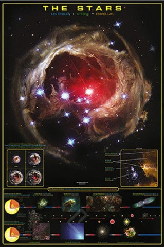 The Stars - Astronomy Art Poster, 24x36