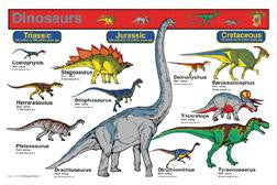 Dinosaurs Write A Mat Placemat Clearance!