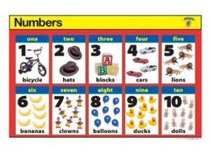 Numbers Write a Mat Placemat Place Mat Clearance!