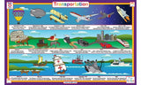 Transportation - Activity Placemat by Tot Talk