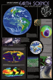 Laminated Earth Science Poster 24x36 Views From Space