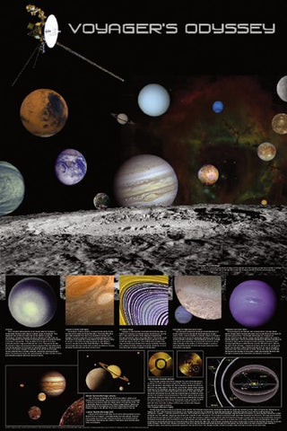 Laminated Voyager's Odyssey Poster 24x36 Views From Space