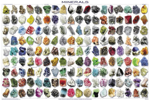 Laminated Minerals Poster 24x36