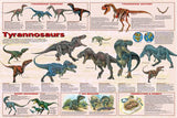 Tyrannosaurs Dinosaurs Laminated Poster 24x36