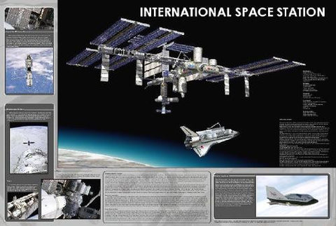 International Space Station Poster 24x36