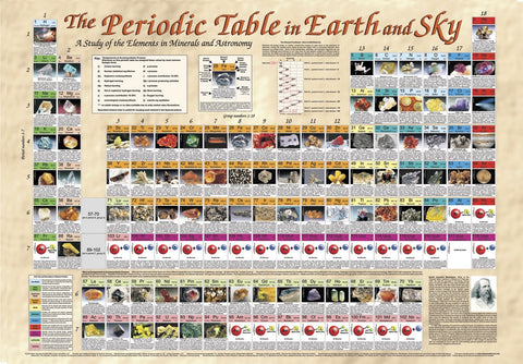 PERIODIC TABLE IN EARTH AND SKY: 38.5 X 27 Poster Plus 2 Bonuses