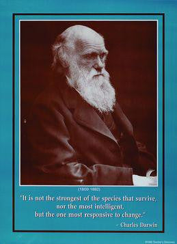 Charles Darwin Poster 20 x 28 inches. Laminated