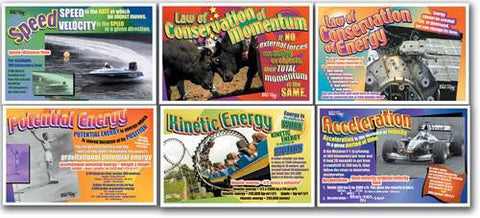 Motion & Energy 6 Poster Physics Set 13.75 x 22 inches. Laminated