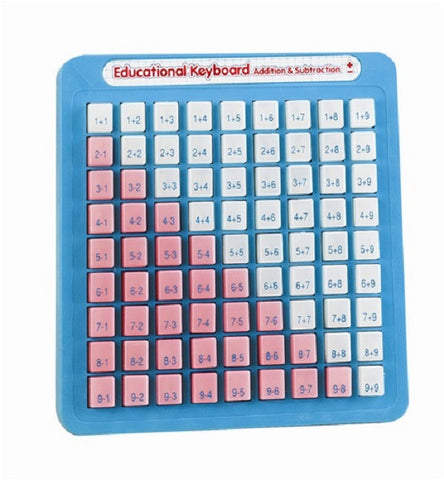 Preschool Math - Pluses & Minuses - Addition & Subtraction Keyboard