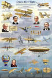 Quest for Flight Poster 24x36 Early Air Machines