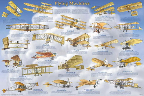Laminated Flying Machines Poster 24x36 Early Airplanes