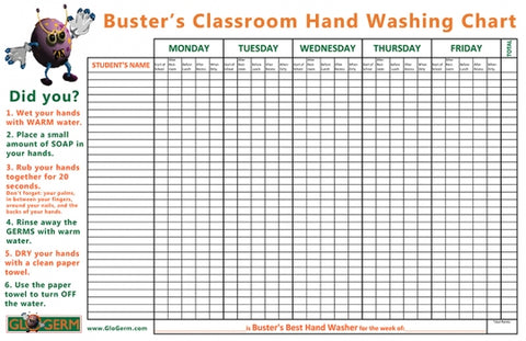 Glo Germ Classroom Hand Washing Chart for Hygiene Safety