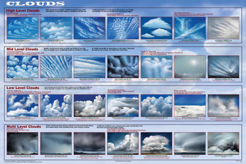 Clouds Laminated Poster 24x36