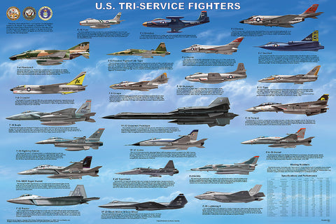 U.S. Tri-Service Fighters Military Aircraft Poster 24x36