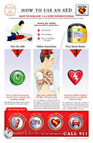 Set of 4 -11 x 17 Post-It  - AED - Cardiac Defibrillation Posters-Charts