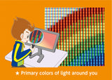 Color Blender Experiments and Study Guide By Artec