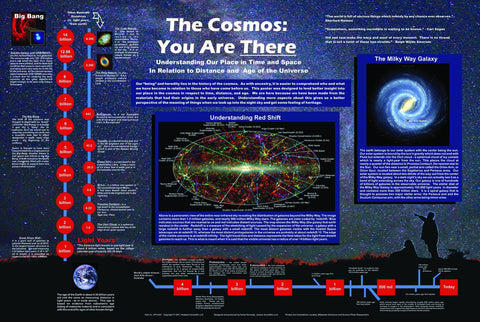 Cosmos: You Are There - Science Poster of the Universe  38x26""