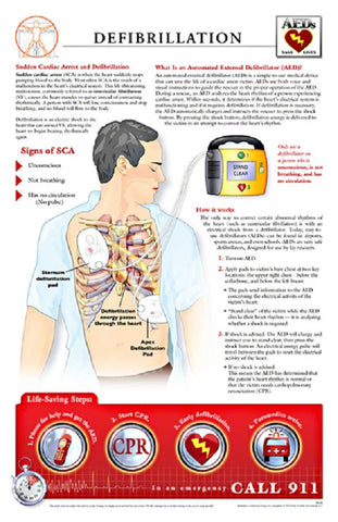 11x17 Post-It Rescue Anatomy Poster - Understanding Defibrillation - Online Science Mall