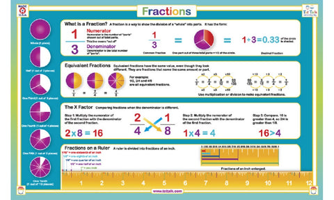 Fractions - Activity Placemat by Tot Talk