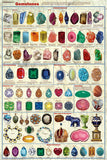 "Introduction to Gemstones Poster 24x36"" - Laminated"