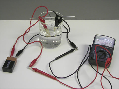 The Hydrogen Fuel Cell Green Chemistry Classroom Demonstration Kit