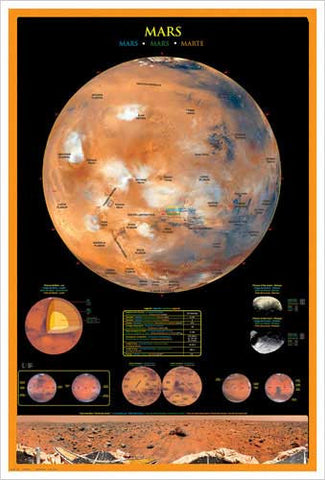 A Space Traveller's Color Map of Mars - Astronomy Poster, 24x36