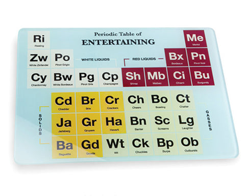 Periodic Table of Entertaining Glass Platter Serving Tray Cutting Board