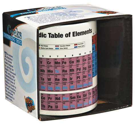 Periodic Table Chemistry Coffee & Beverage Mug
