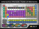 Periodic Table of Elements Interactive 3D Poster w/Embeded QR Codes, 42x32 Inches
