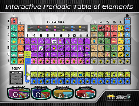 Periodic table of elements interactive 3d poster wembeded qr codes periodic table of elements interactive 3d poster wembeded qr codes 42x32 inches urtaz Choice Image