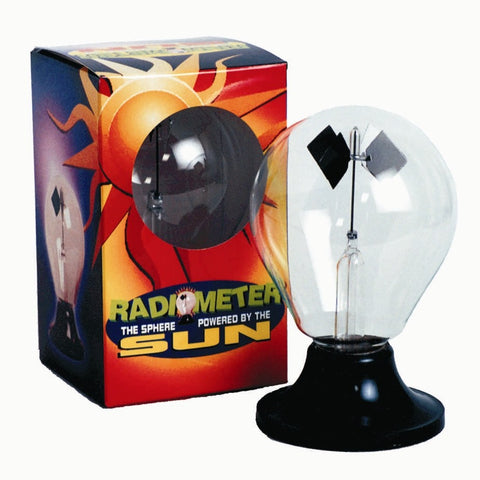 Radiometer Converts Light Energy into Mechanical Energy