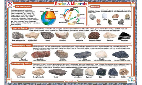 Rocks & Minerals - Activity Placemat by Tot Talk