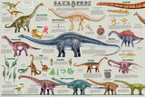 Sauropods Dinosaurs Laminated Poster 24x36