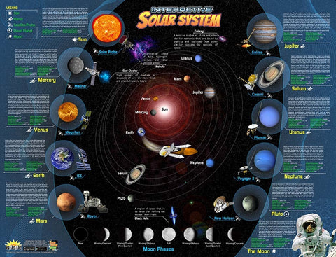 Solar System Interactive 3D Poster w/Embeded QR Codes, 42x32 Inches