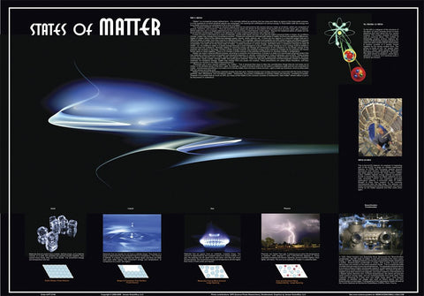 States of Matter - Science Poster 36x26""