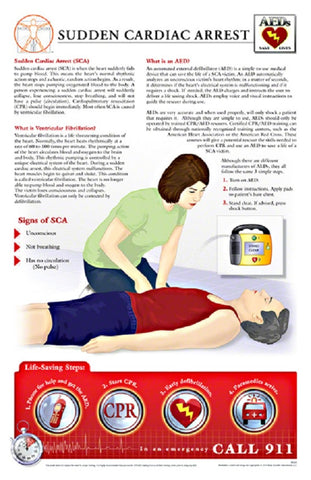 11x17 Post-It Rescue Anatomy Poster - Signs of Sudden Cardiac Arrest & AED Use - Online Science Mall